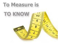 Measuretoknow