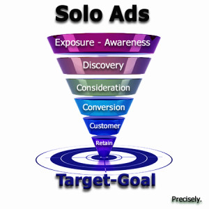 Solo Ads Fuel